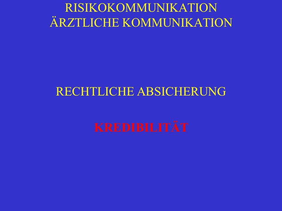 RISIKOKOMMUNIKATION ÄRZTLICHE KOMMUNIKATION RECHTLICHE ABSICHERUNG KREDIBILITÄT