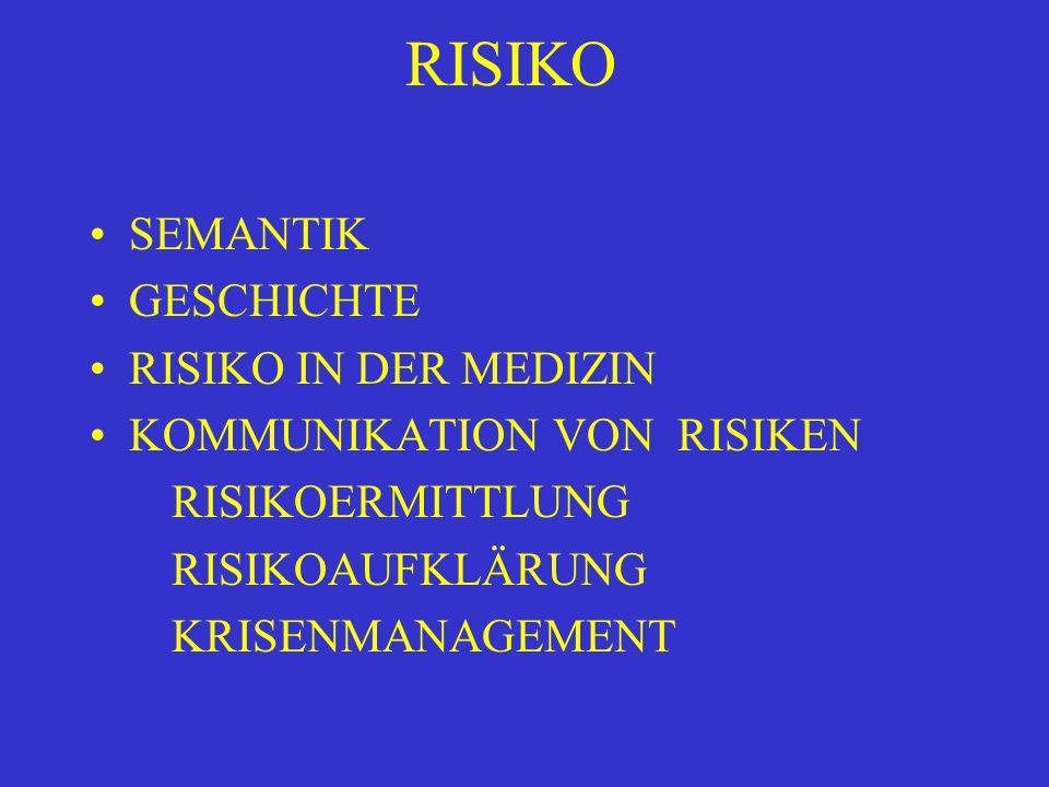 RISIKO SEMANTIK GESCHICHTE RISIKO IN DER MEDIZIN KOMMUNIKATION VON RISIKEN RISIKOERMITTLUNG RISIKOAUFKLÄRUNG KRISENMANAGEMENT