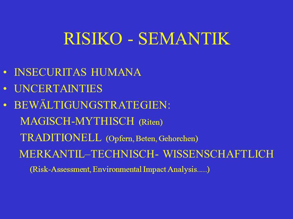 RISIKO - SEMANTIK INSECURITAS HUMANA UNCERTAINTIES BEWÄLTIGUNGSTRATEGIEN: MAGISCH-MYTHISCH (Riten) TRADITIONELL (Opfern, Beten, Gehorchen) MERKANTIL–T