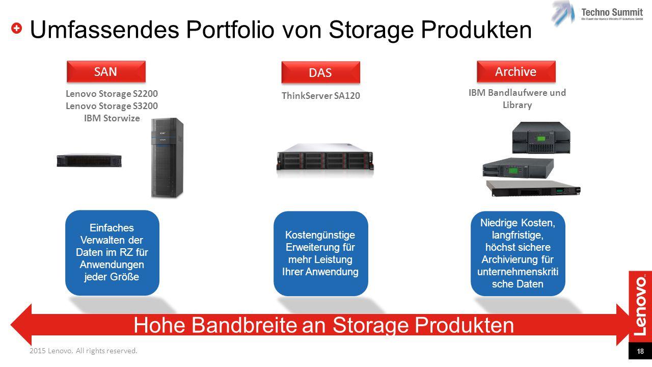 18 2015 Lenovo. All rights reserved. Umfassendes Portfolio von Storage Produkten DAS Kostengünstige Erweiterung für mehr Leistung Ihrer Anwendung Thin