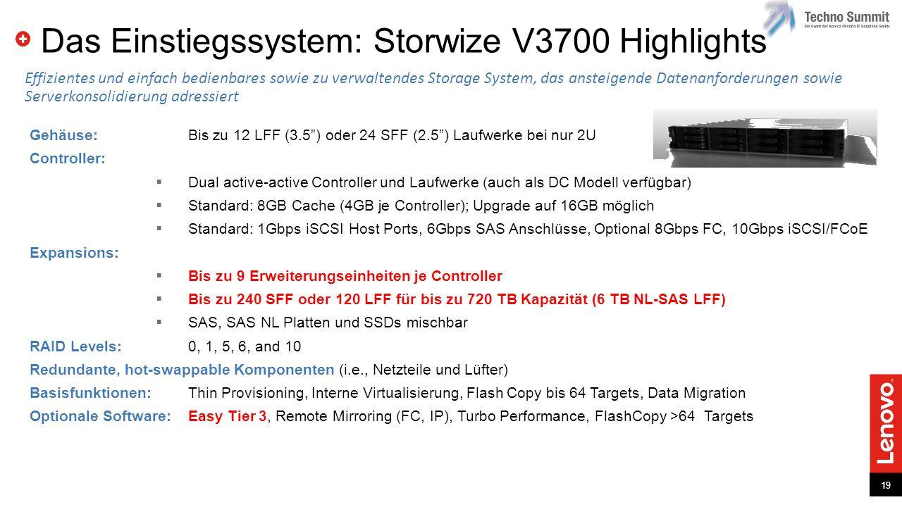 19 Das Einstiegssystem: Storwize V3700 Highlights Gehäuse:Bis zu 12 LFF (3.5 ) oder 24 SFF (2.5 ) Laufwerke bei nur 2U Controller:  Dual active-active Controller und Laufwerke (auch als DC Modell verfügbar)  Standard: 8GB Cache (4GB je Controller); Upgrade auf 16GB möglich  Standard: 1Gbps iSCSI Host Ports, 6Gbps SAS Anschlüsse, Optional 8Gbps FC, 10Gbps iSCSI/FCoE Expansions:  Bis zu 9 Erweiterungseinheiten je Controller  Bis zu 240 SFF oder 120 LFF für bis zu 720 TB Kapazität (6 TB NL-SAS LFF)  SAS, SAS NL Platten und SSDs mischbar RAID Levels: 0, 1, 5, 6, and 10 Redundante, hot-swappable Komponenten (i.e., Netzteile und Lüfter) Basisfunktionen: Thin Provisioning, Interne Virtualisierung, Flash Copy bis 64 Targets, Data Migration Optionale Software: Easy Tier 3, Remote Mirroring (FC, IP), Turbo Performance, FlashCopy >64 Targets Effizientes und einfach bedienbares sowie zu verwaltendes Storage System, das ansteigende Datenanforderungen sowie Serverkonsolidierung adressiert