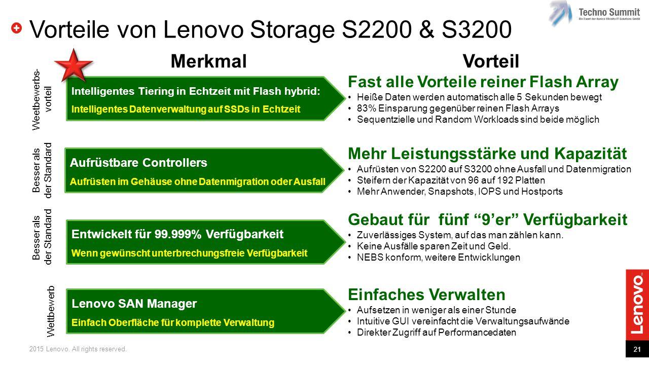 21 2015 Lenovo. All rights reserved. Vorteile von Lenovo Storage S2200 & S3200 Einfaches Verwalten Aufsetzen in weniger als einer Stunde Intuitive GUI