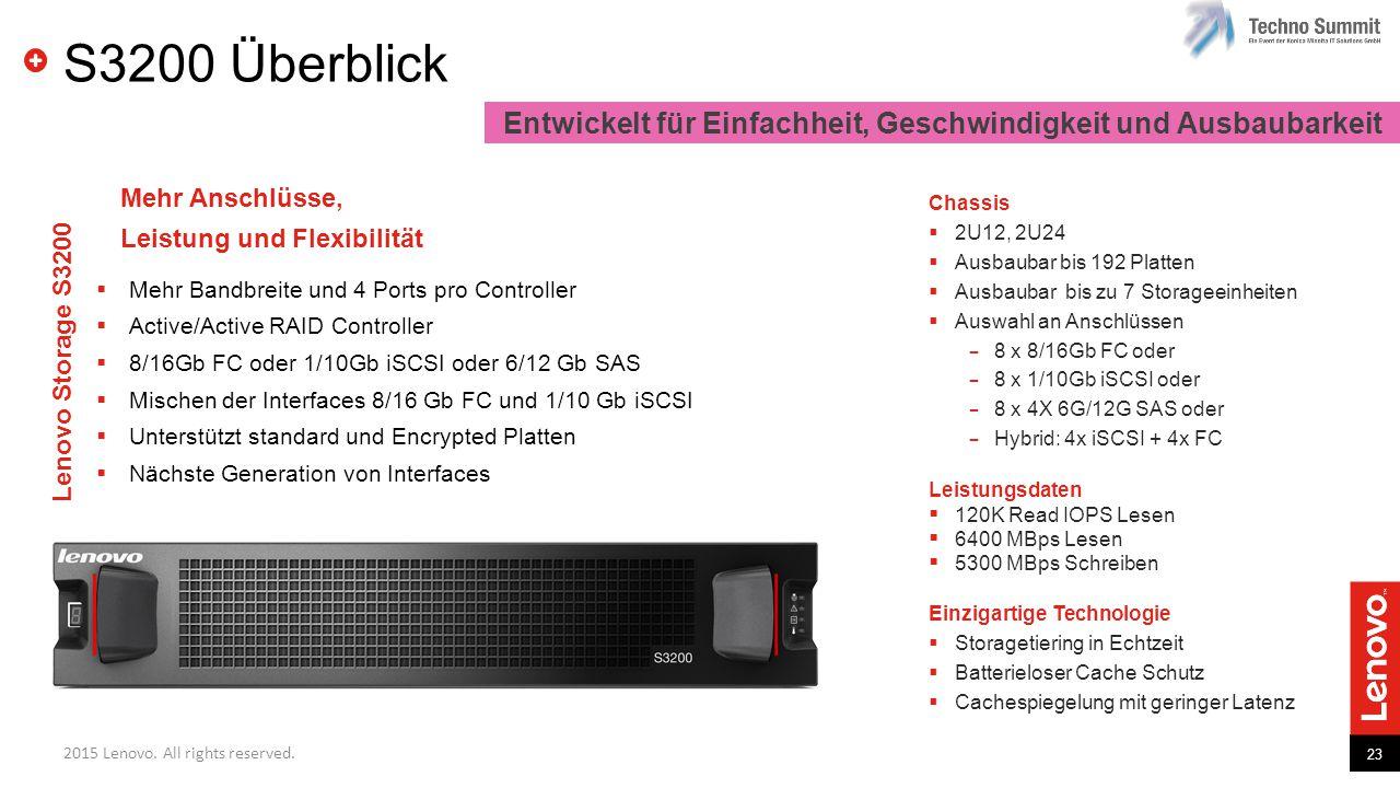 23 Entwickelt für Einfachheit, Geschwindigkeit und Ausbaubarkeit 2015 Lenovo. All rights reserved. S3200 Überblick Einzigartige Technologie  Storaget