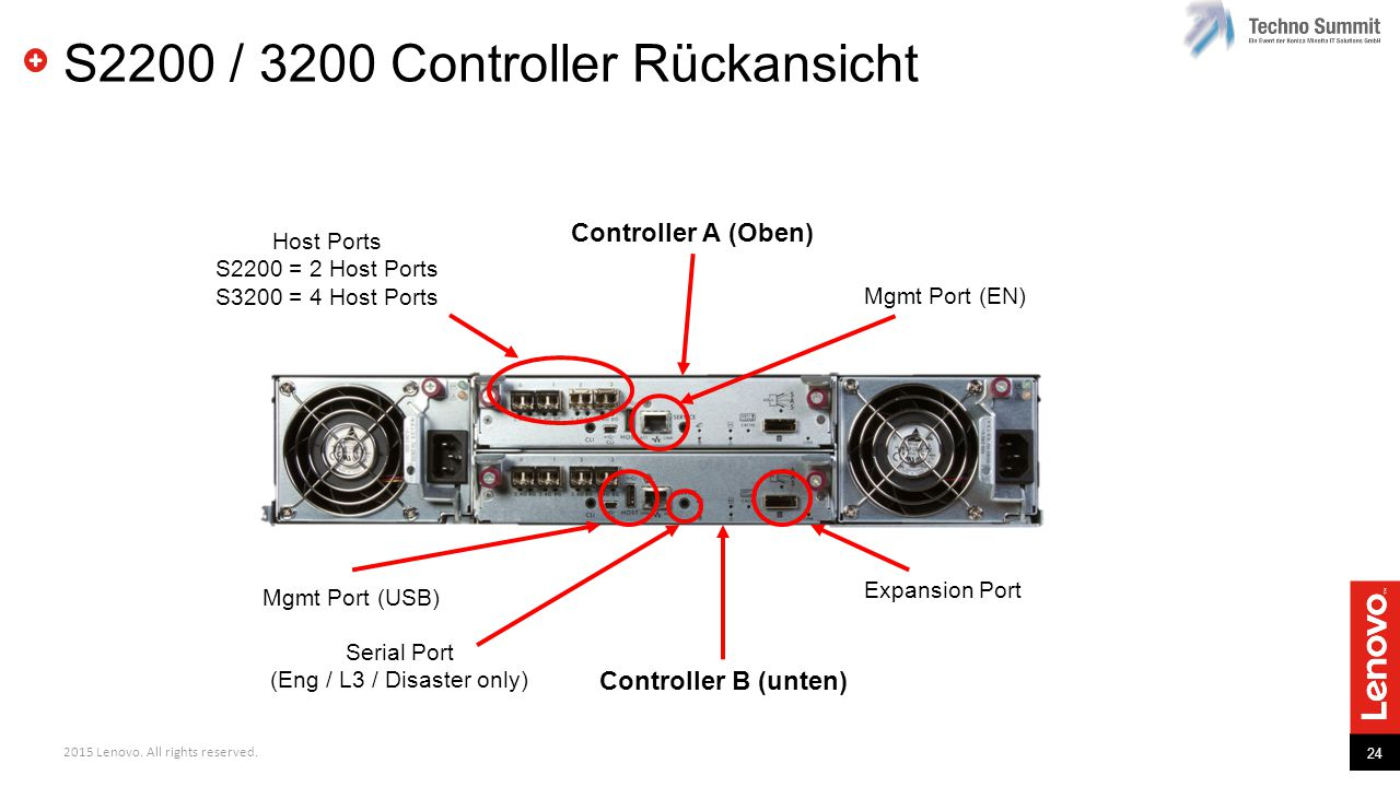24 2015 Lenovo. All rights reserved. S2200 / 3200 Controller Rückansicht Host Ports S2200 = 2 Host Ports S3200 = 4 Host Ports Expansion Port Mgmt Port