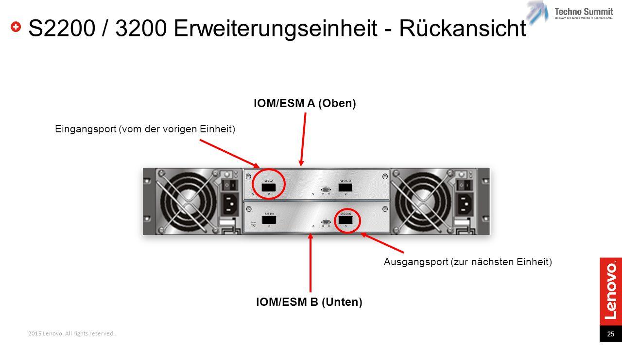25 2015 Lenovo. All rights reserved. S2200 / 3200 Erweiterungseinheit - Rückansicht Eingangsport (vom der vorigen Einheit) Ausgangsport (zur nächsten