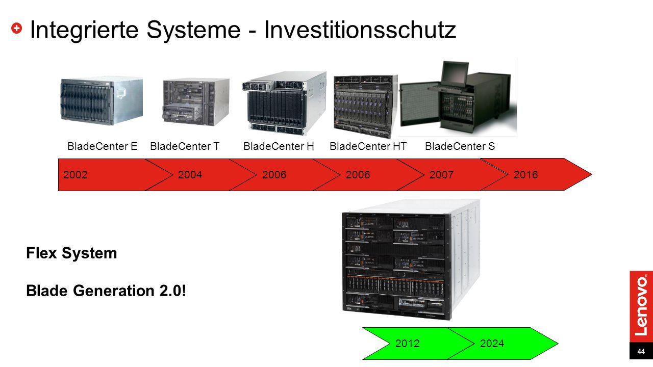 44 Integrierte Systeme - Investitionsschutz 2002 BladeCenter E 2004 BladeCenter T 2006 BladeCenter H 2006 BladeCenter HT 2007 BladeCenter S 2024 2012 Flex System Blade Generation 2.0.