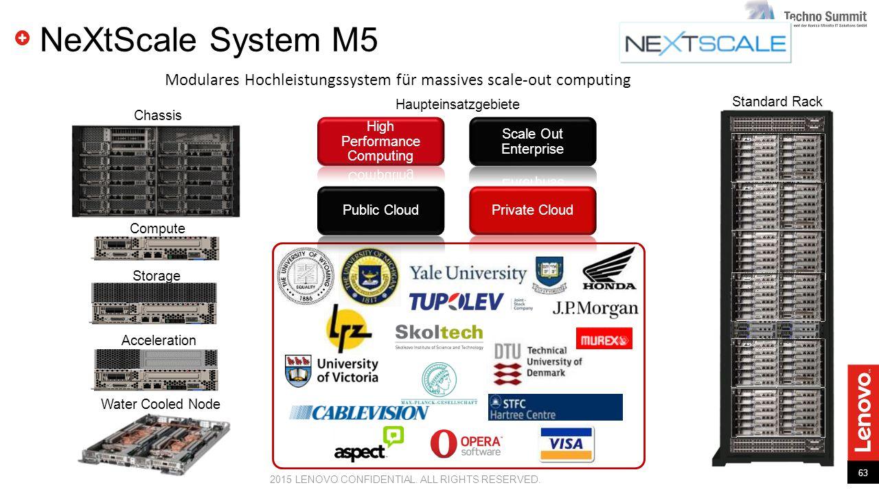 63 Compute Chassis Storage Acceleration Haupteinsatzgebiete Standard Rack NeXtScale System M5 Modulares Hochleistungssystem für massives scale-out com