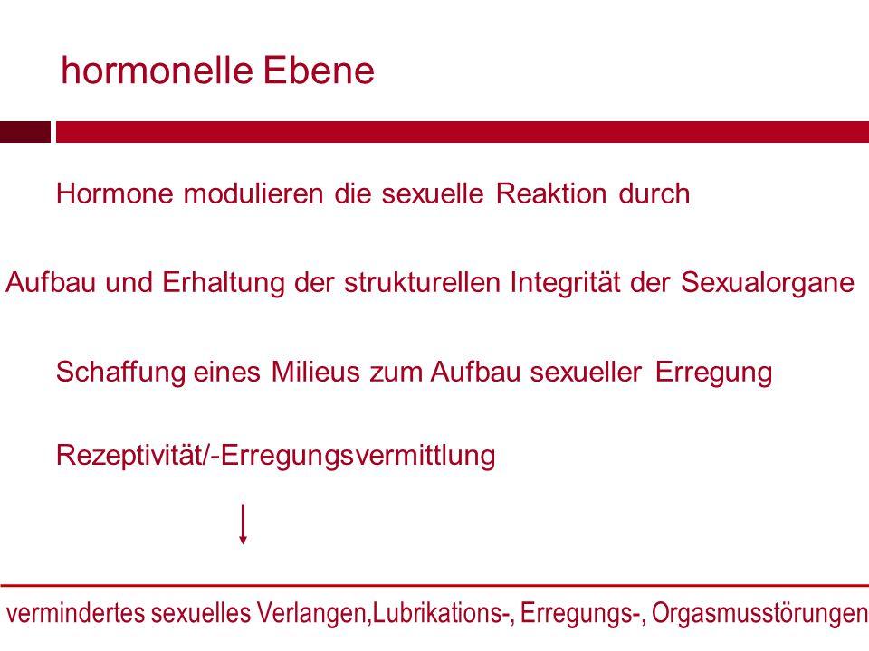 hormonelle Ebene Hormone modulieren die sexuelle Reaktion durch Aufbau und Erhaltung der strukturellen Integrität der Sexualorgane Schaffung eines Mil