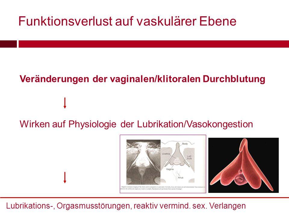 Funktionsverlust auf vaskulärer Ebene Wirken auf Physiologie der Lubrikation/Vasokongestion Veränderungen der vaginalen/klitoralen Durchblutung Lubrik