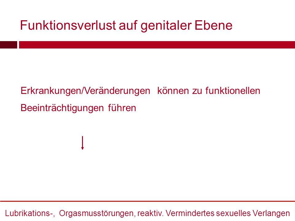 Funktionsverlust auf genitaler Ebene Erkrankungen/Veränderungen können zu funktionellen Beeinträchtigungen führen Lubrikations-, Orgasmusstörungen, re