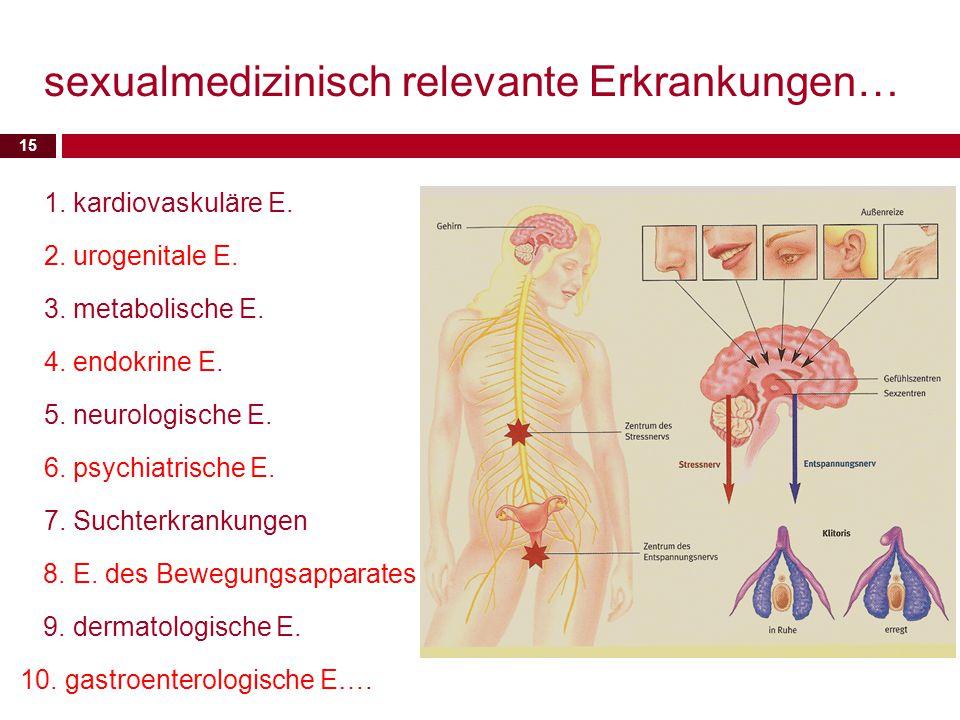 15 sexualmedizinisch relevante Erkrankungen… 2. urogenitale E. 1. kardiovaskuläre E. 3. metabolische E. 5. neurologische E. 6. psychiatrische E.E. 7.