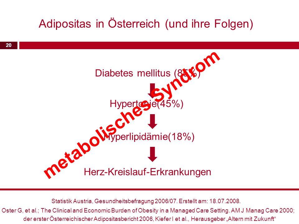 20 Adipositas in Österreich (und ihre Folgen) Statistik Austria, Gesundheitsbefragung 2006/07. Erstellt am: 18.07.2008. der erster Österreichischer Ad