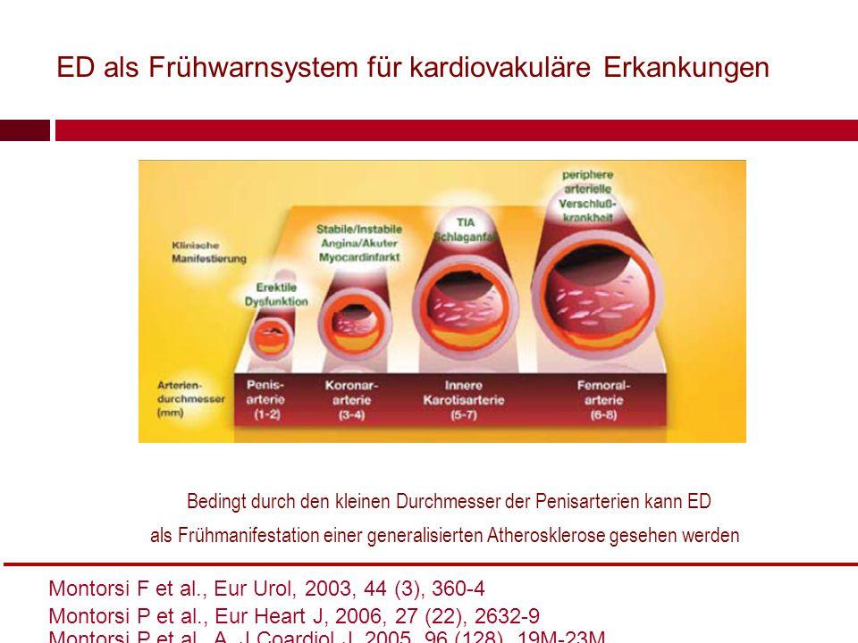 ED als Frühwarnsystem für kardiovakuläre Erkankungen Bedingt durch den kleinen Durchmesser der Penisarterien kann ED Montorsi F et al., Eur Urol, 2003