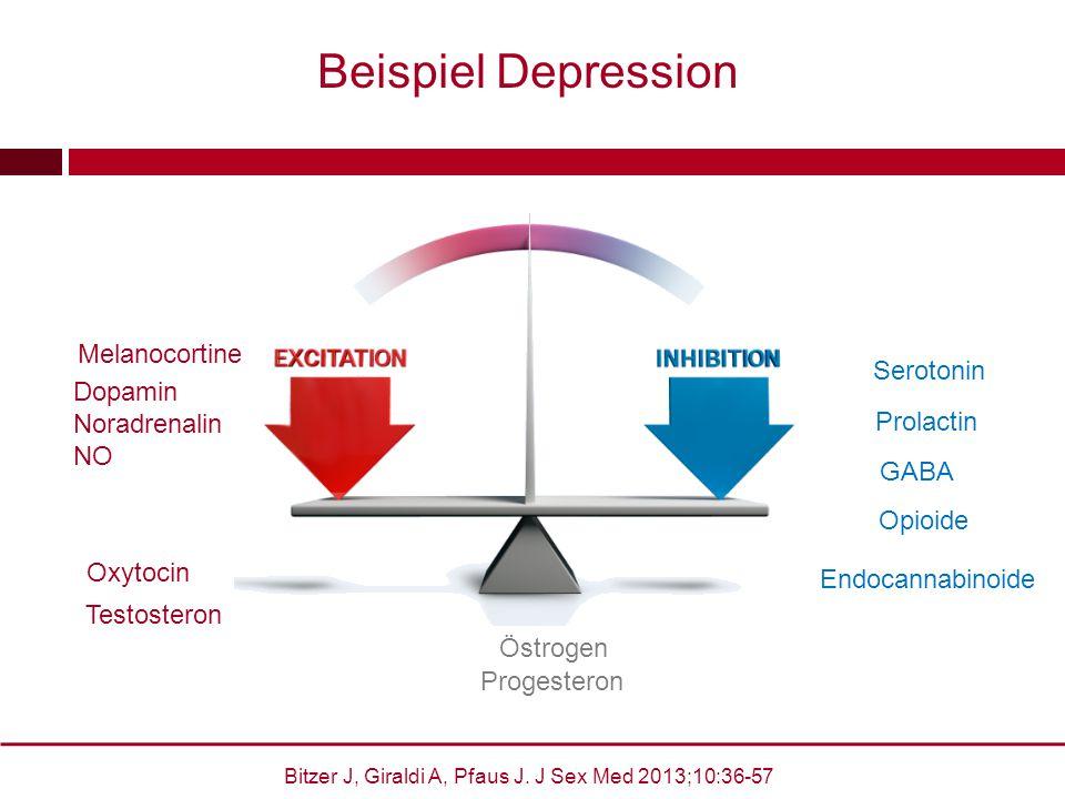 Beispiel Depression kompliziertes neurobiologisches Zusammenspiel Dopamin Noradrenalin NO Serotonin GABA Prolactin Melanocortine Oxytocin Testosteron