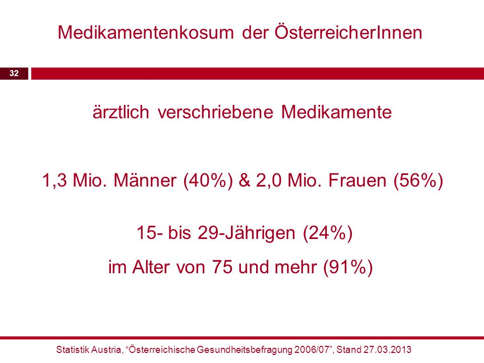 """32 Medikamentenkosum der ÖsterreicherInnen 1,3 Mio. Männer (40%) & 2,0 Mio. Frauen (56%) Statistik Austria, """"Österreichische Gesundheitsbefragung 2006"""