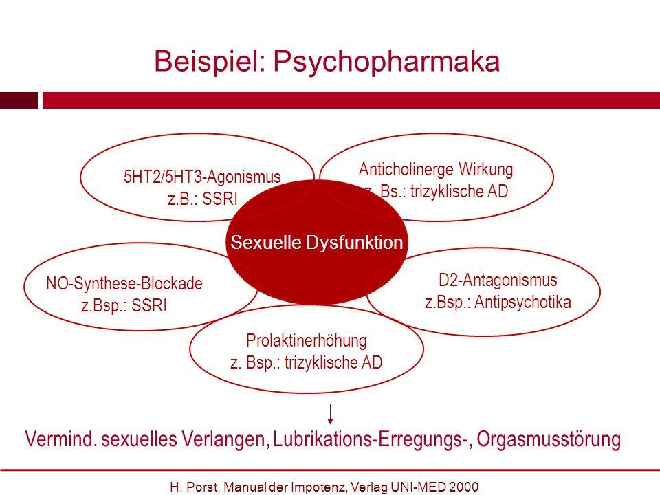 Beispiel: Psychopharmaka 5HT2/5HT3-Agonismus z.B.: SSRI Anticholinerge Wirkung z. Bs.: trizyklische AD Sexuelle Dysfunktion NO-Synthese-Blockade z.Bsp