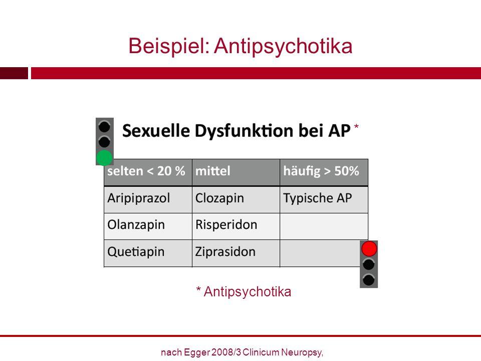 * * Antipsychotika nach Egger 2008/3 Clinicum Neuropsy, Beispiel: Antipsychotika