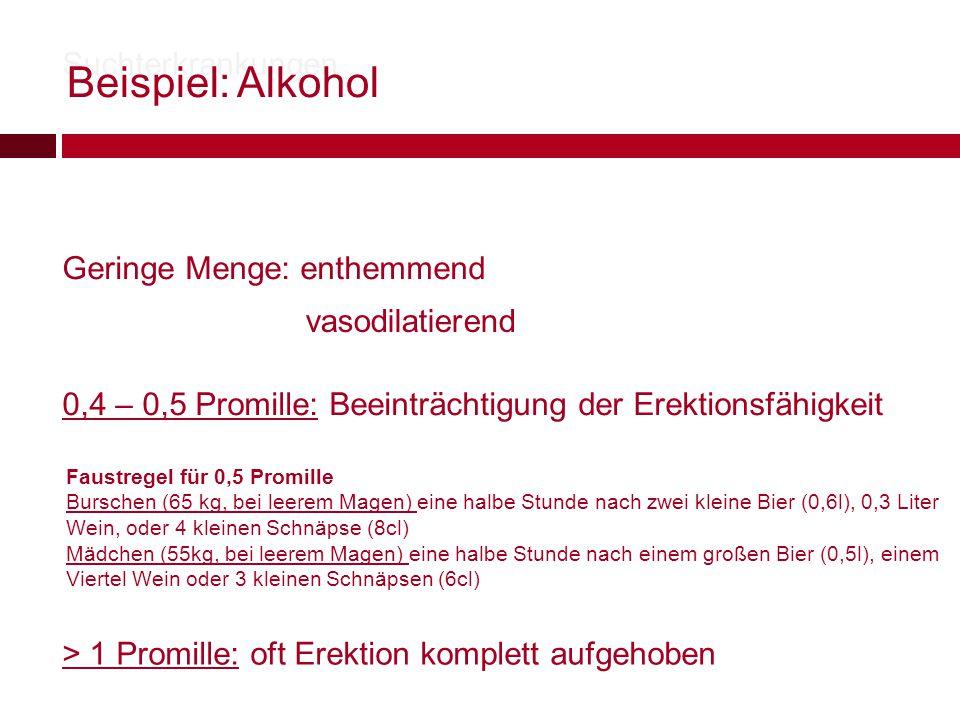 Suchterkrankungen Beispiel: Alkohol Geringe Menge: enthemmend vasodilatierend 0,4 – 0,5 Promille: Beeinträchtigung der Erektionsfähigkeit > 1 Promille