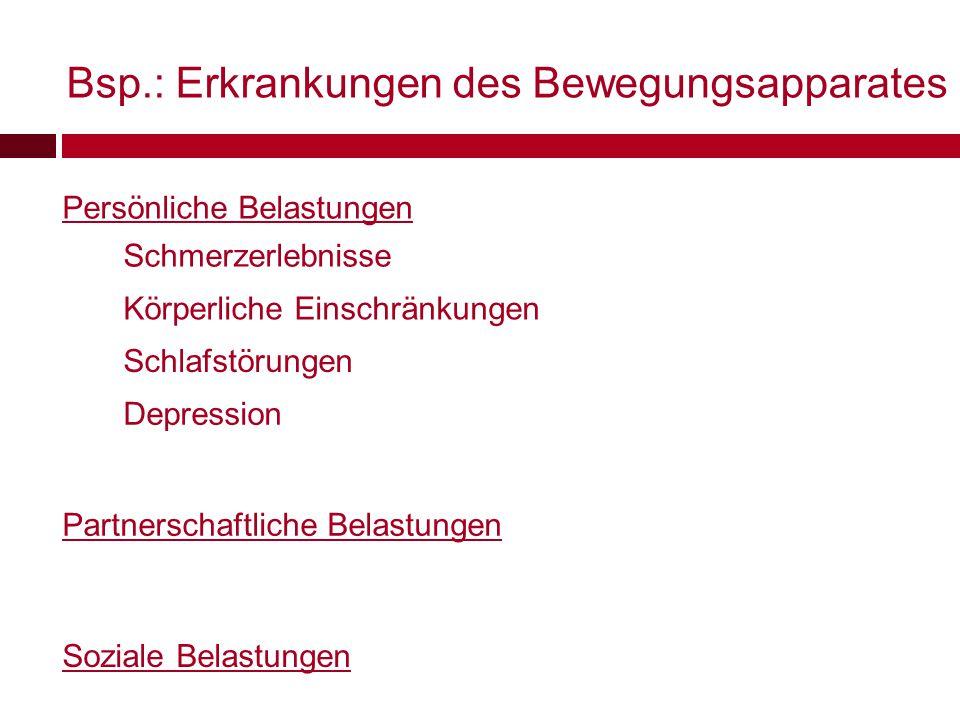 Bsp.: Erkrankungen des Bewegungsapparates Schmerzerlebnisse Körperliche Einschränkungen Schlafstörungen Depression Soziale Belastungen Persönliche Bel