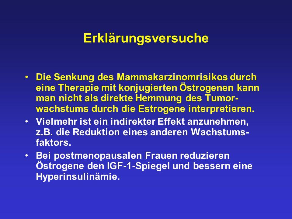 Estrogene und Insulinresistenz bei Frauen mit Estrogenmangel Estrogene erhöhen hepatische Clearance von Insulin erhöhen Insulinsensitivität und Glukoseaufnahme verstärken insulinabhängige Suppression der Lipolyse hemmen hepatische Glukoseproduktion hemmen Akkumulation der Triglyceride in der Leber verstärken hepatische Oxidation der freien Fettsäuren schützen ß-Zellen des Pankreas vor oxidativem Stress Estrogene wirken bei Frauen antidiabetisch.