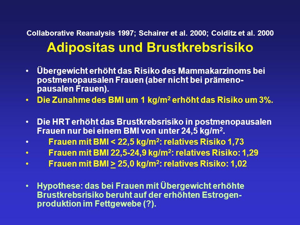 Maehle & Tretli 1996 BMI, Rezeptorstatus und Mortalität wegen Brustkrebs norwegische Kohortenstudie mit 1238 Brustkrebs-Patientinnen (15 Jahre) BMI-Messung 12,5 Jahre vor Diagnose.