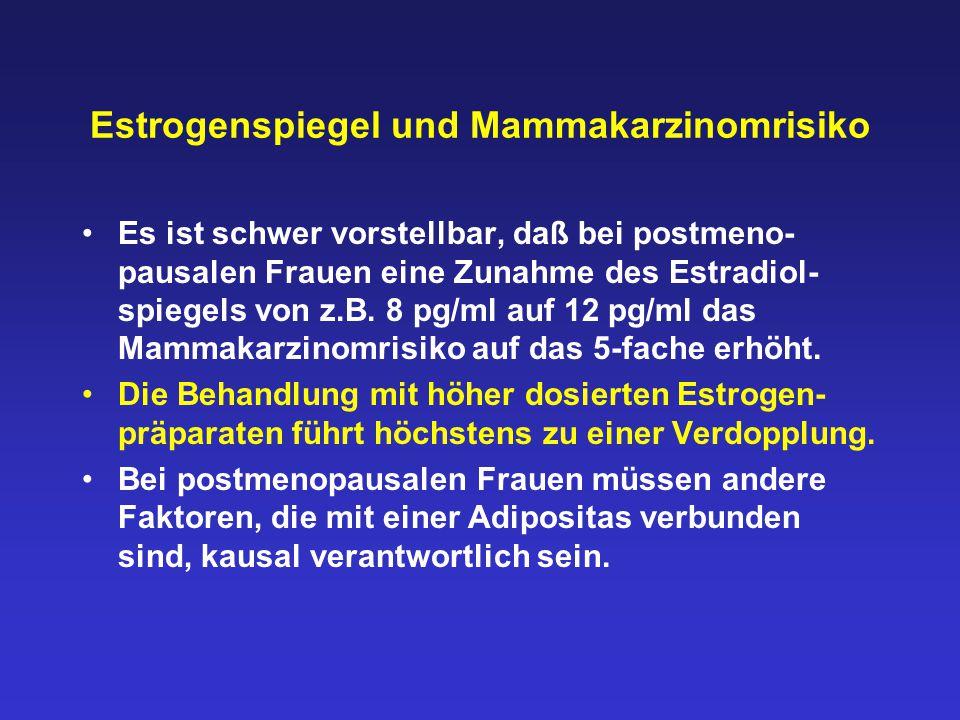 Erhöhtes Krebsrisiko bei Adipositas (betrifft auch estrogenunabhängige Karzinome) Endometriumkarzinom Mammakarzinom (Postmenopause) Ovarialkarzinom Zervixkarzinom Kolonkarzinom Hepatozelluläres Karzinom Pankreaskarzinom Gallenblasenkarzinom Nierenkarzinom