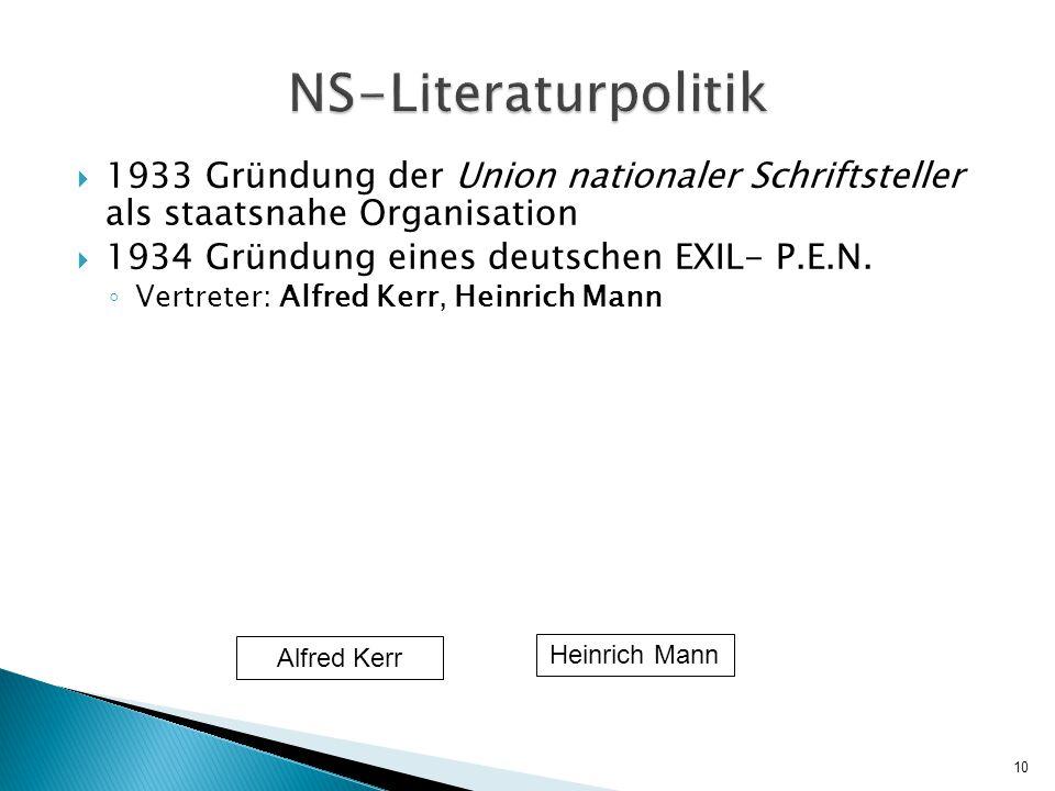  1933 Gründung der Union nationaler Schriftsteller als staatsnahe Organisation  1934 Gründung eines deutschen EXIL- P.E.N.