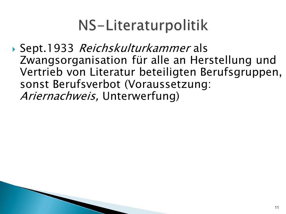  Sept.1933 Reichskulturkammer als Zwangsorganisation für alle an Herstellung und Vertrieb von Literatur beteiligten Berufsgruppen, sonst Berufsverbot (Voraussetzung: Ariernachweis, Unterwerfung) 11