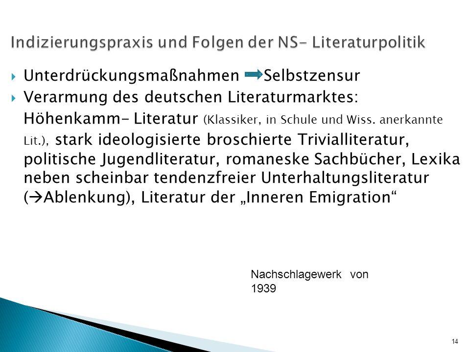  Unterdrückungsmaßnahmen Selbstzensur  Verarmung des deutschen Literaturmarktes: Höhenkamm- Literatur (Klassiker, in Schule und Wiss.