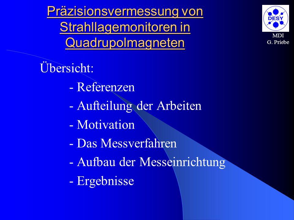 Präzisionsvermessung von Strahllagemonitoren in Quadrupolmagneten Übersicht: - Referenzen - Aufteilung der Arbeiten - Motivation - Das Messverfahren -
