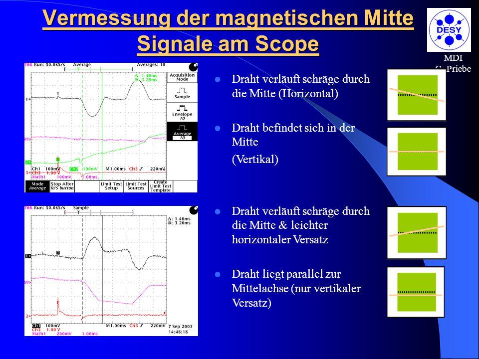 MDI G. Priebe Vermessung der magnetischen Mitte Signale am Scope Draht verläuft schräge durch die Mitte (Horizontal) Draht befindet sich in der Mitte