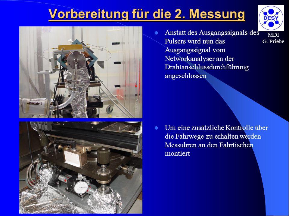 MDI G. Priebe Vorbereitung für die 2. Messung Anstatt des Ausgangssignals des Pulsers wird nun das Ausgangssignal vom Networkanalyser an der Drahtansc