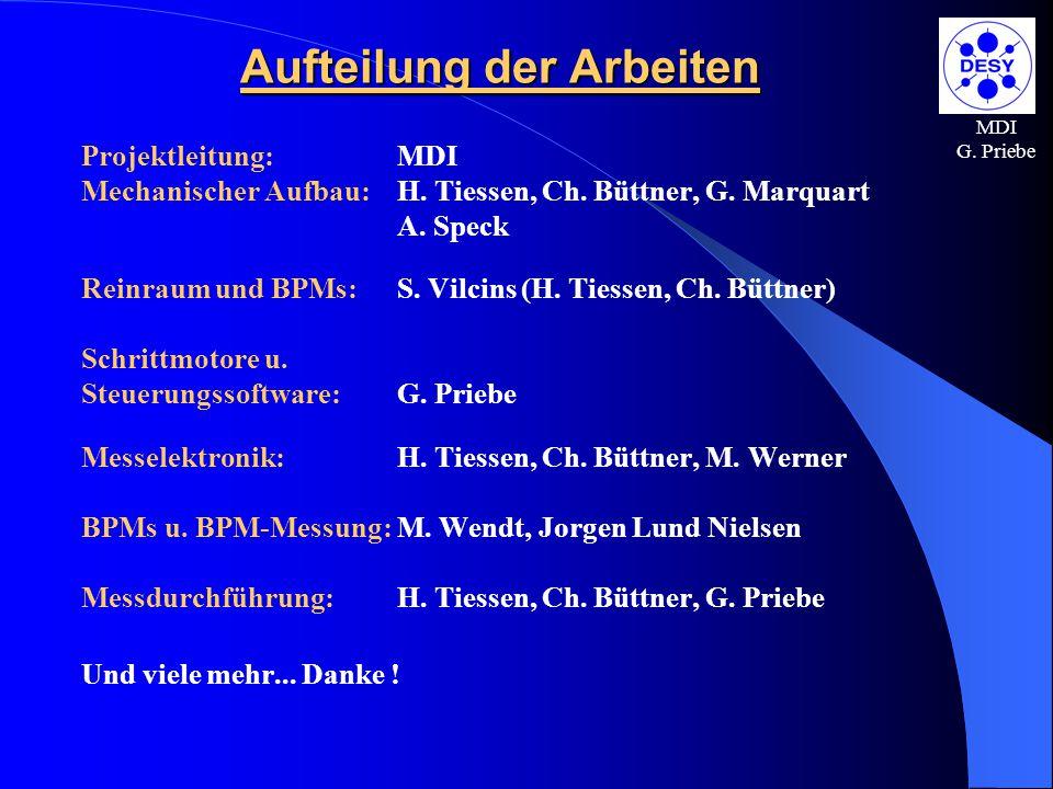 MDI G. Priebe Aufteilung der Arbeiten Projektleitung:MDI Mechanischer Aufbau: H. Tiessen, Ch. Büttner, G. Marquart A. Speck Reinraum und BPMs: S. Vilc