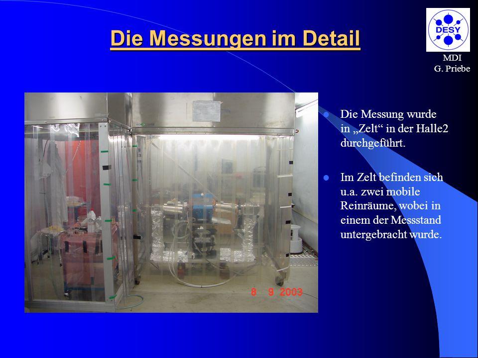 """MDI G. Priebe Die Messungen im Detail Die Messung wurde in """"Zelt"""" in der Halle2 durchgeführt. Im Zelt befinden sich u.a. zwei mobile Reinräume, wobei"""