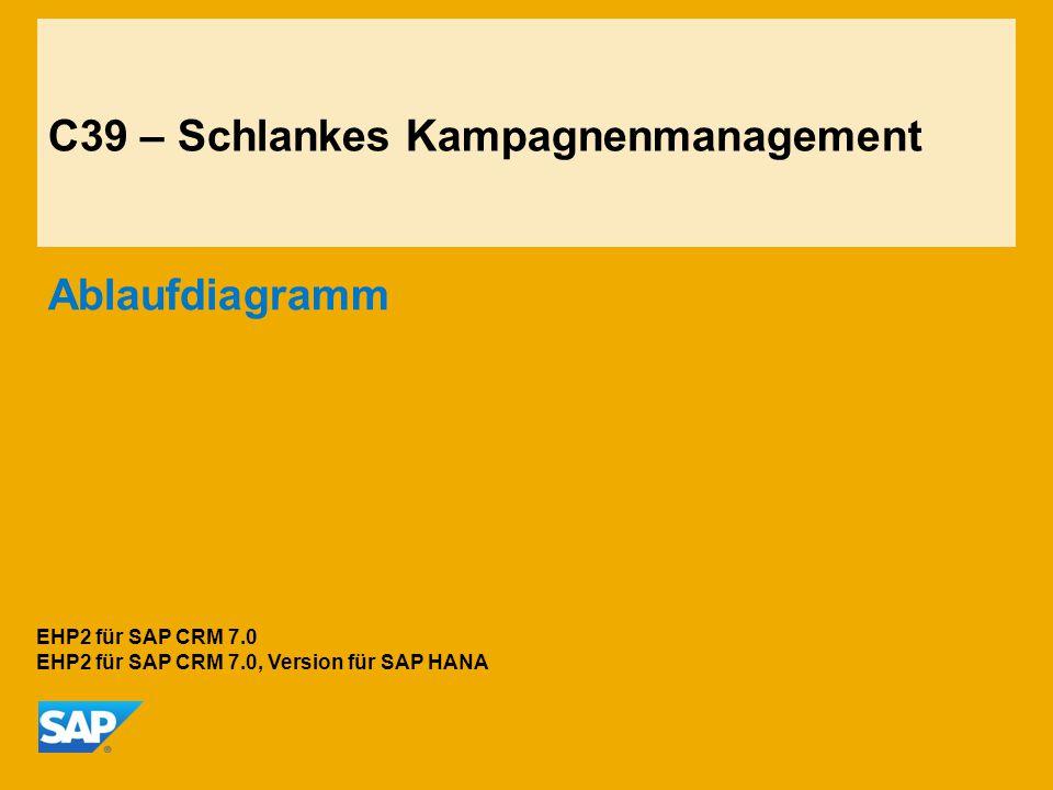 C39 – Schlankes Kampagnenmanagement Ablaufdiagramm EHP2 für SAP CRM 7.0 EHP2 für SAP CRM 7.0, Version für SAP HANA