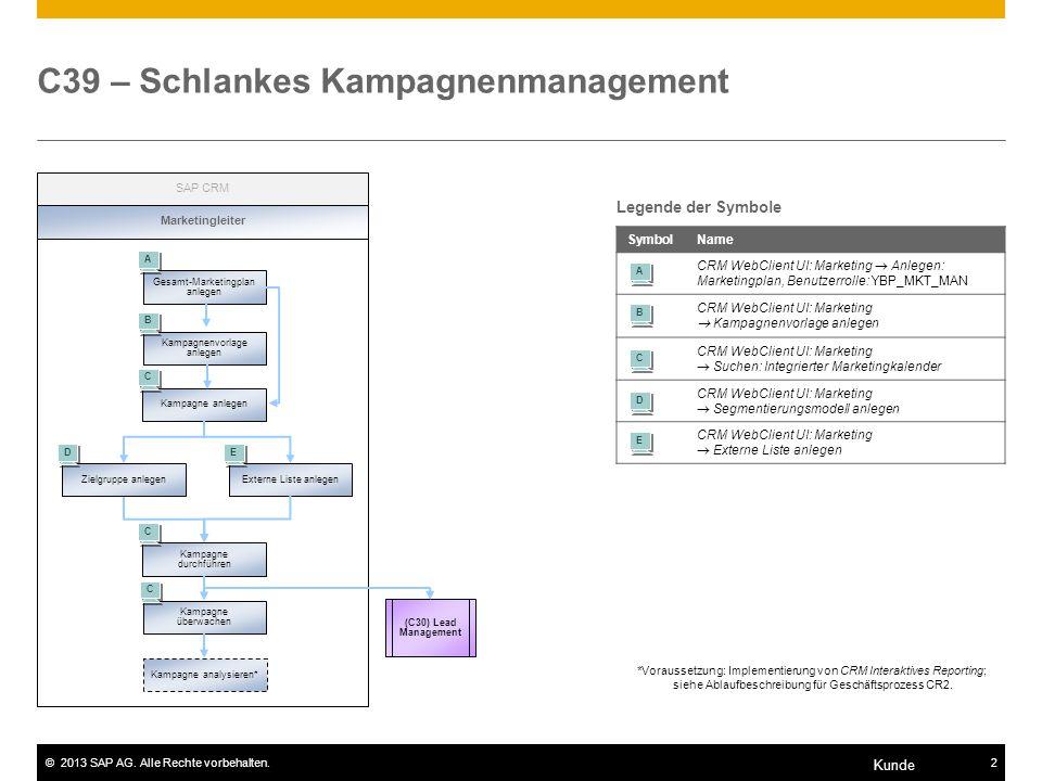 ©2013 SAP AG. Alle Rechte vorbehalten.2 Kunde C39 – Schlankes Kampagnenmanagement SAP CRM Gesamt-Marketingplan anlegen A A Kampagne anlegen C C Market