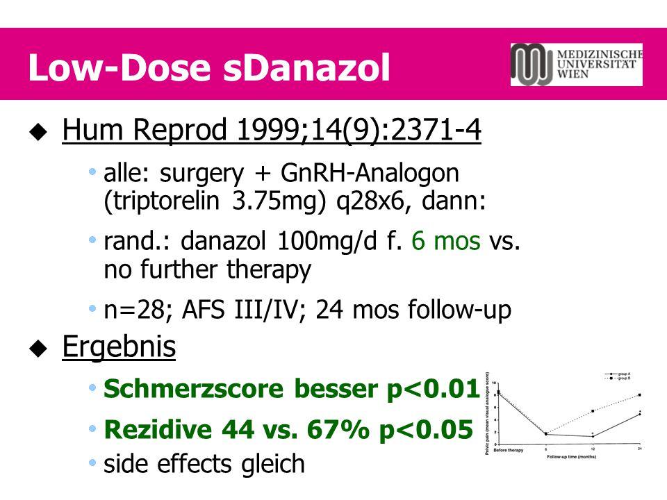 Low-Dose sDanazol  Hum Reprod 1999;14(9):2371-4  alle: surgery + GnRH-Analogon (triptorelin 3.75mg) q28x6, dann:  rand.: danazol 100mg/d f. 6 mos v