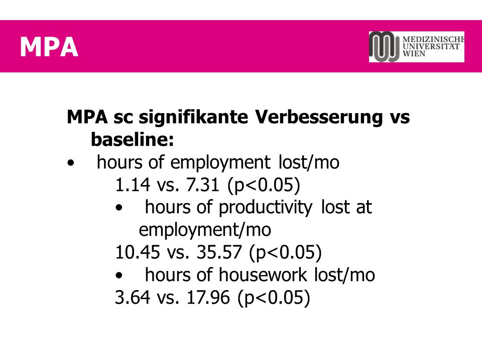 MPA MPA sc signifikante Verbesserung vs baseline: hours of employment lost/mo 1.14 vs. 7.31 (p<0.05) hours of productivity lost at employment/mo 10.45