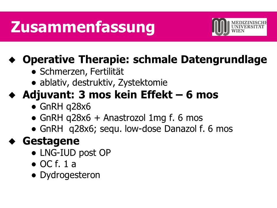 Zusammenfassung  Operative Therapie: schmale Datengrundlage Schmerzen, Fertilität ablativ, destruktiv, Zystektomie  Adjuvant: 3 mos kein Effekt – 6