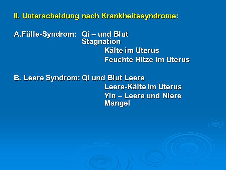 II. Unterscheidung nach Krankheitssyndrome: A.Fülle-Syndrom:Qi – und Blut Stagnation Kälte im Uterus Feuchte Hitze im Uterus B. Leere Syndrom:Qi und B