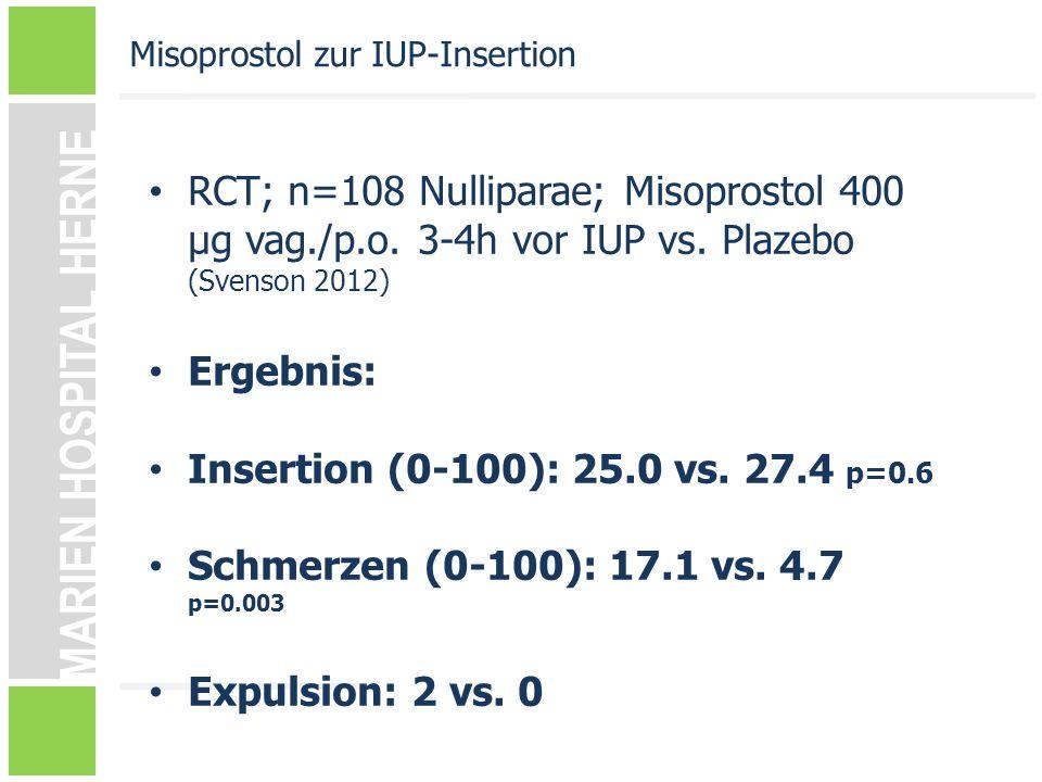 MARIEN HOSPITAL HERNE RCT; n=108 Nulliparae; Misoprostol 400 µg vag./p.o. 3-4h vor IUP vs. Plazebo (Svenson 2012) Ergebnis: Insertion (0-100): 25.0 vs