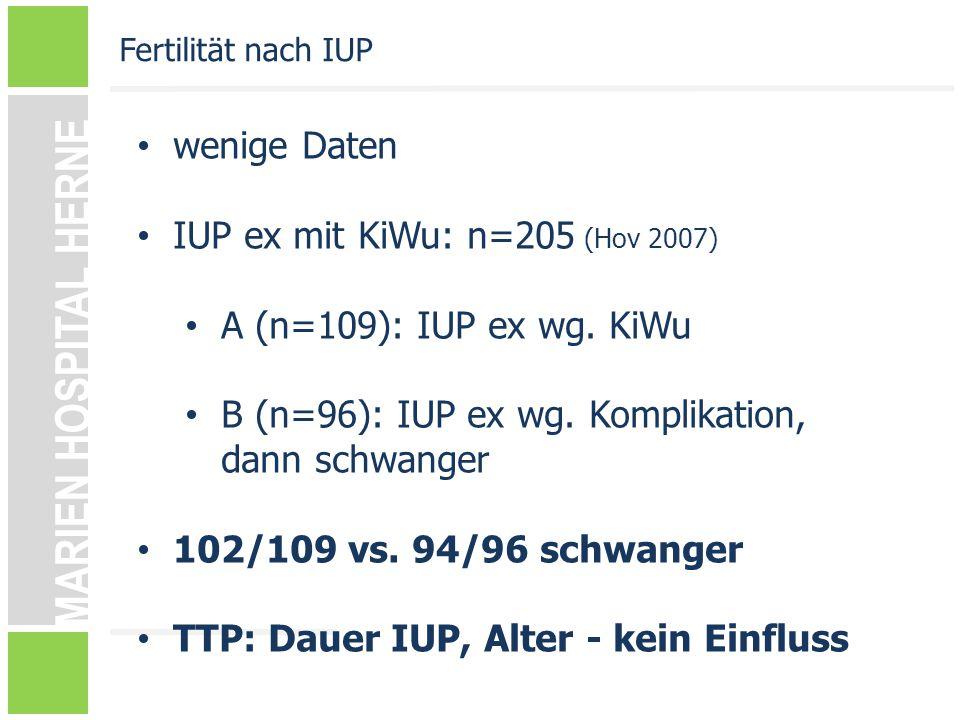 MARIEN HOSPITAL HERNE wenige Daten IUP ex mit KiWu: n=205 (Hov 2007) A (n=109): IUP ex wg. KiWu B (n=96): IUP ex wg. Komplikation, dann schwanger 102/