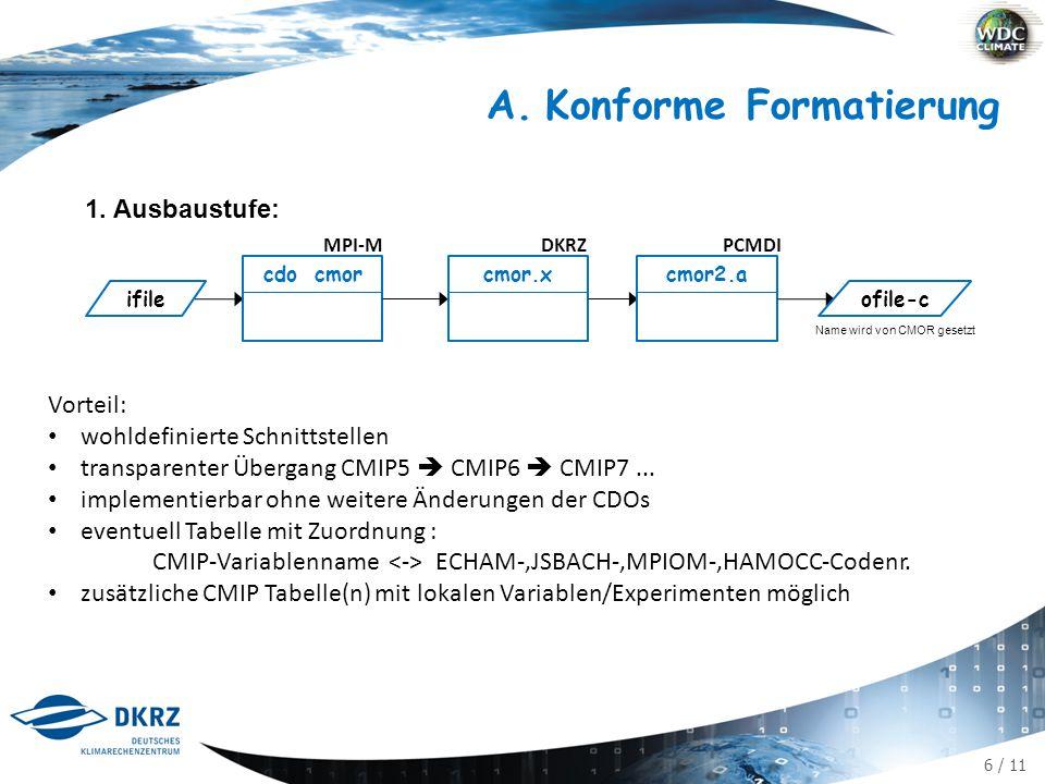 6 / 11 A.Konforme Formatierung 1. Ausbaustufe: Vorteil: wohldefinierte Schnittstellen transparenter Übergang CMIP5  CMIP6  CMIP7... implementierbar