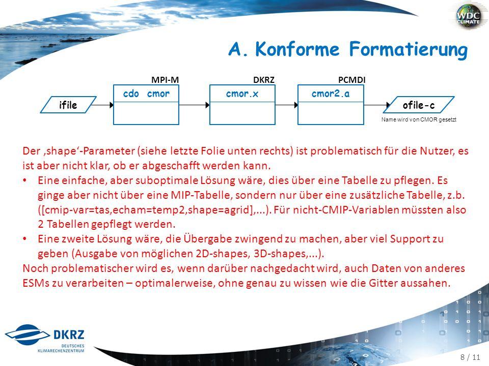 8 / 11 A.Konforme Formatierung Der 'shape'-Parameter (siehe letzte Folie unten rechts) ist problematisch für die Nutzer, es ist aber nicht klar, ob er abgeschafft werden kann.