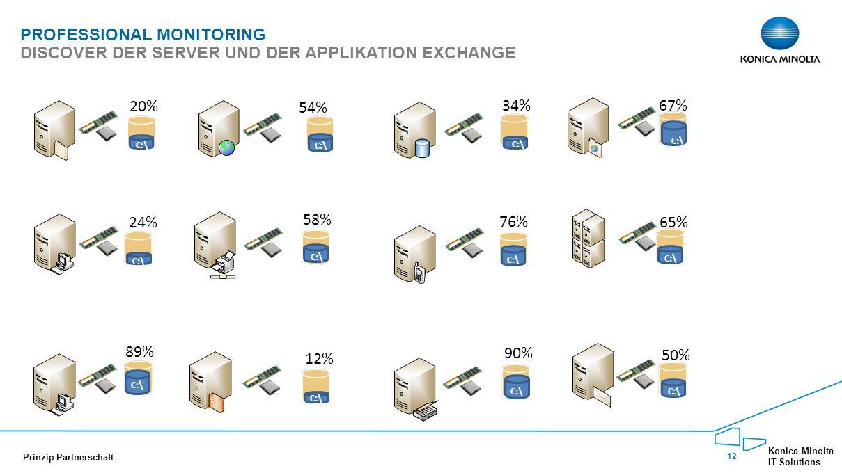 12 Konica Minolta IT Solutions Prinzip Partnerschaft PROFESSIONAL MONITORING DISCOVER DER SERVER UND DER APPLIKATION EXCHANGE 20% 24% 54% 58% 12% 34%