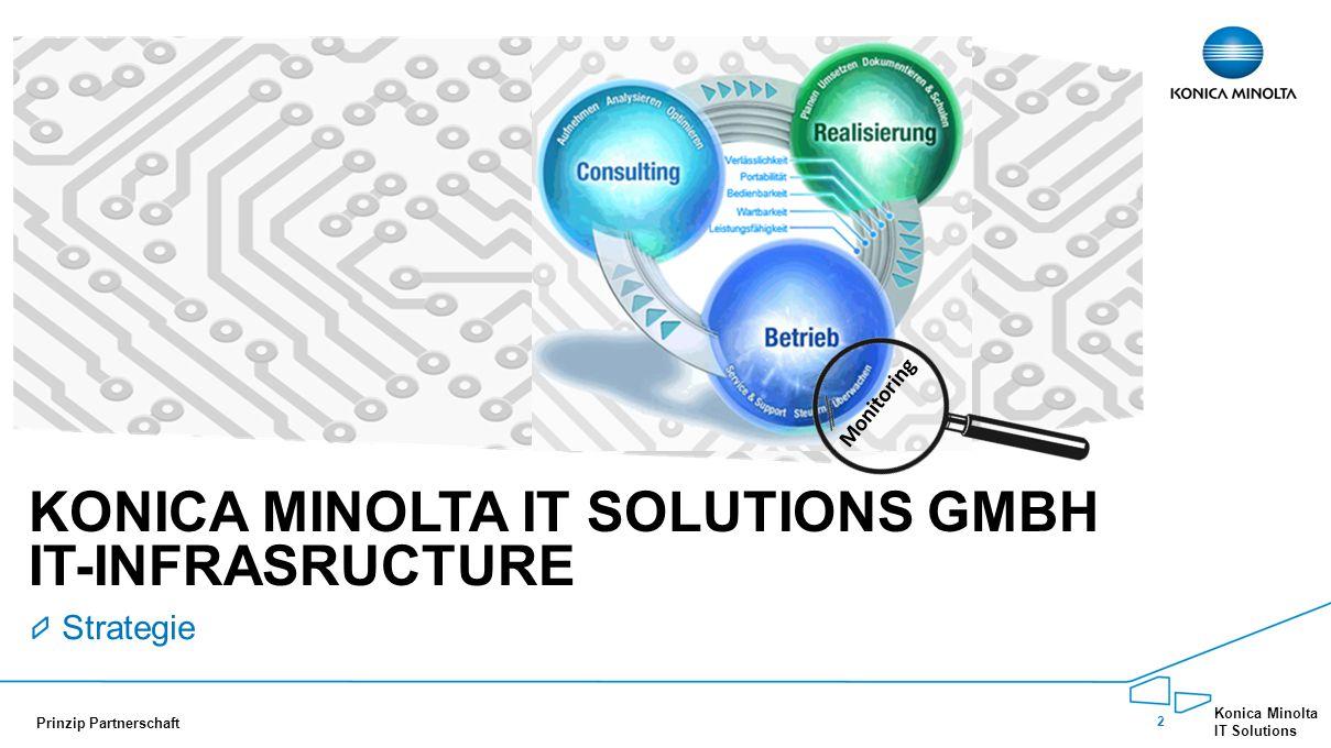 23 Konica Minolta IT Solutions Prinzip Partnerschaft VIELEN DANK! Für Ihre Aufmerksamkeit