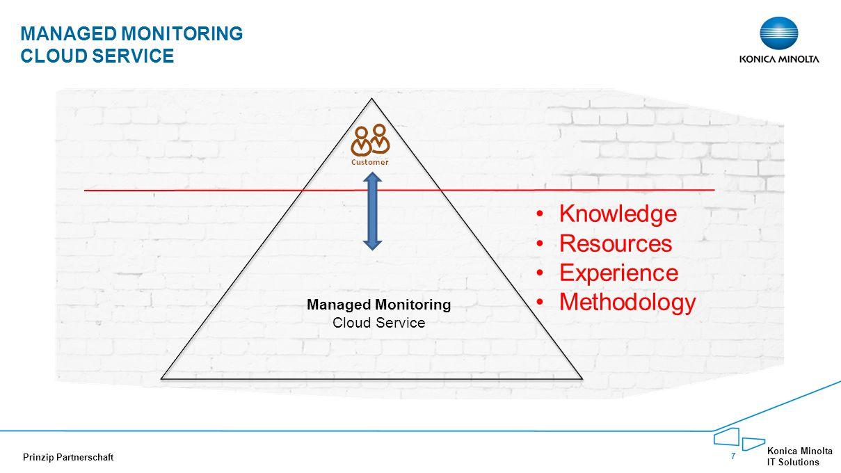 8 Konica Minolta IT Solutions Prinzip Partnerschaft MANAGED MONITORING CLOUD SERVICE 2.