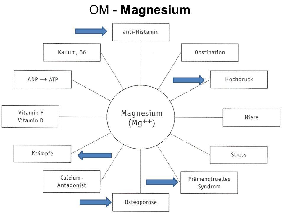 OM - Magnesium Neben Zink der therapeutisch am häufigsten eingesetzte Mineralstoff. Magnesium wird bei Stress in größeren Mengen verloren. Ist der nat