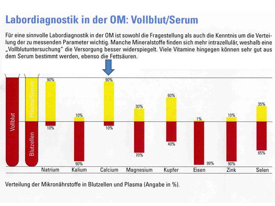OM - Kalzium Therapiehinweise Die beste Resorption wird durch saure Kalziumpräparate erreicht - Citrate, Laktate.. Eine Hypo-Azididät des Magens muss