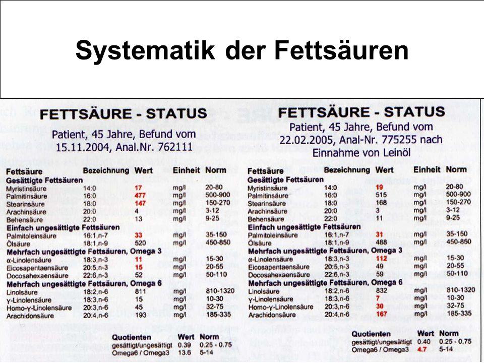28a Mutter mit 2 Monate altem Säugling Ω3 FS-Mangel Α-Linolen und DHA im unteren Normbereich EPA-fehlt bereits